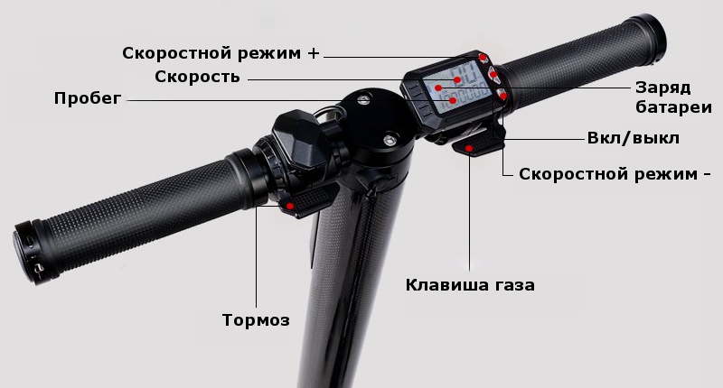 Органы управления электросамокатом iconBIT Smart Carbon Scooter