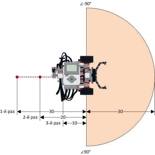 Схема движения робота с клешнёй LEGO EV3